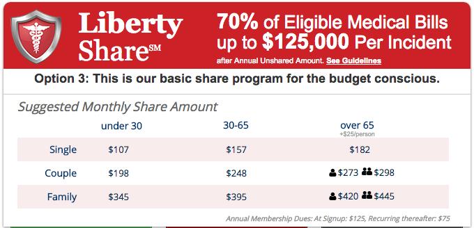 liberty-share-option